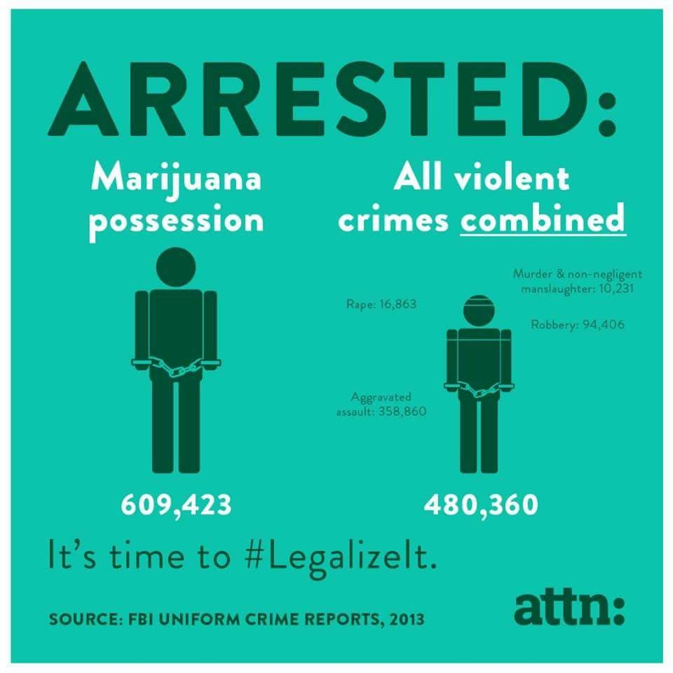 2NdqYVD 1 Have you been duped? Heres what the feds dont want you to know about cannabis legalization.