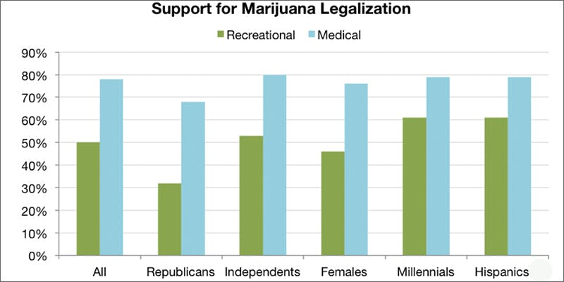 enemy w middle The Biggest Threat to the Marijuana Movement