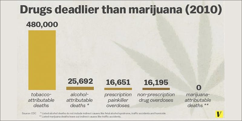 deadlier than mj Am I Allowed To Take My Cannabis On An Airplane?