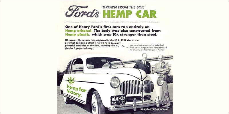 ford Am I Allowed To Take My Cannabis On An Airplane?