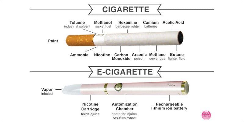 5 cigarette vs ecig Snoop Roasts Donald Trump