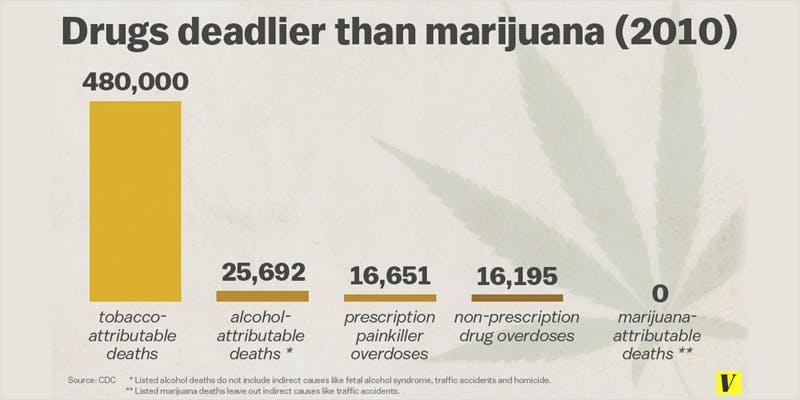 teens safe to smoke weed ci 1 Snoop Roasts Donald Trump