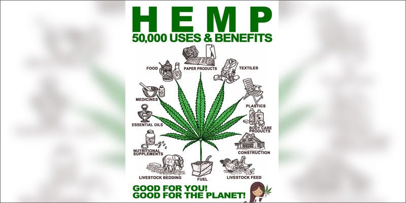 hawaii hemp diagram Restalk: Recycling Cannabis Waste Into Tree Free Paper Products
