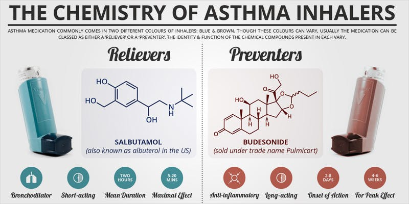 asthma 2 CBD Oil Gives This Boy Scout A Second Chance Of Life