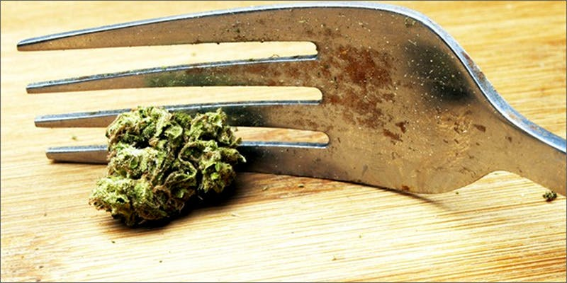 Eating Marijuana