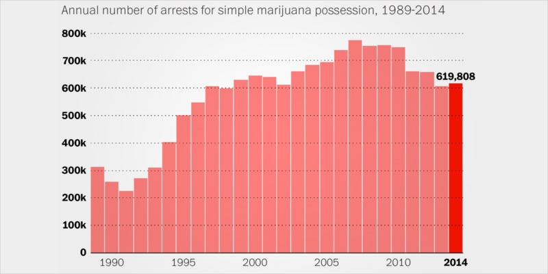 Marijuana laws suppress 3 The Latest Cause For Concern With Colorado Cops