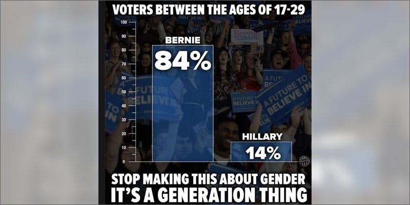 bernie legalize mj california generation percentage You Need To Read Gooeys New Book About Medical Cannabis