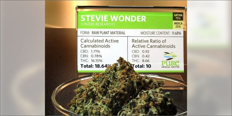 8 cannabis strains named after celebrities stevie wonder THC: Everything You Need To Know About Delta9 Tetrahydrocannabinol