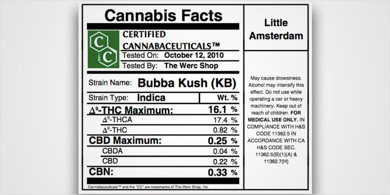 Decode Cannabis Labels 4 THC: Everything You Need To Know About Delta9 Tetrahydrocannabinol