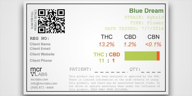 Decode Cannabis Labels 5 THC: Everything You Need To Know About Delta9 Tetrahydrocannabinol