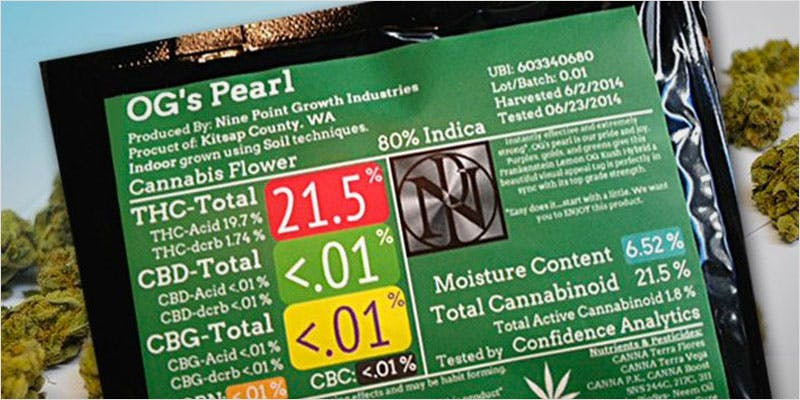 Decode Cannabis Labels 6 THC: Everything You Need To Know About Delta9 Tetrahydrocannabinol
