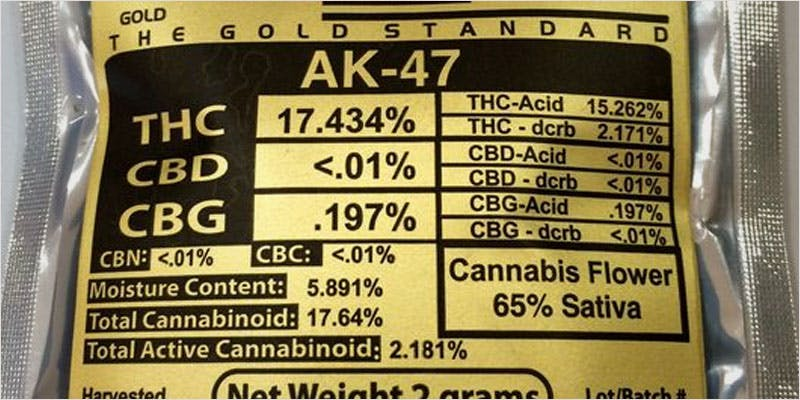 Decode Cannabis Labels 8 THC: Everything You Need To Know About Delta9 Tetrahydrocannabinol