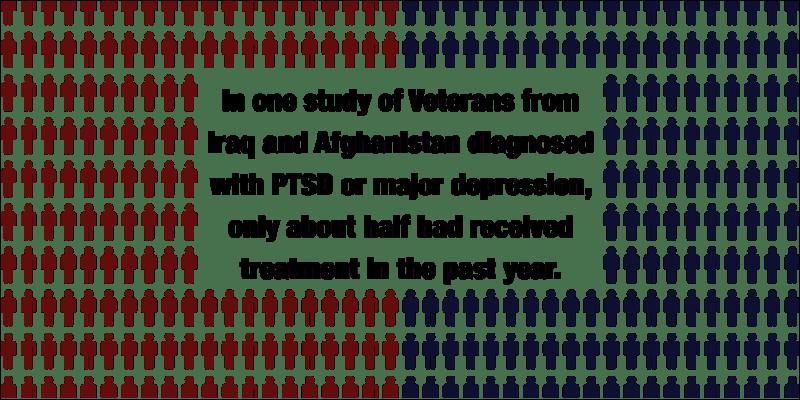 PTSD marijuana study is now recruiting 1 This New Cannabis Study Needs Veterans Suffering PTSD