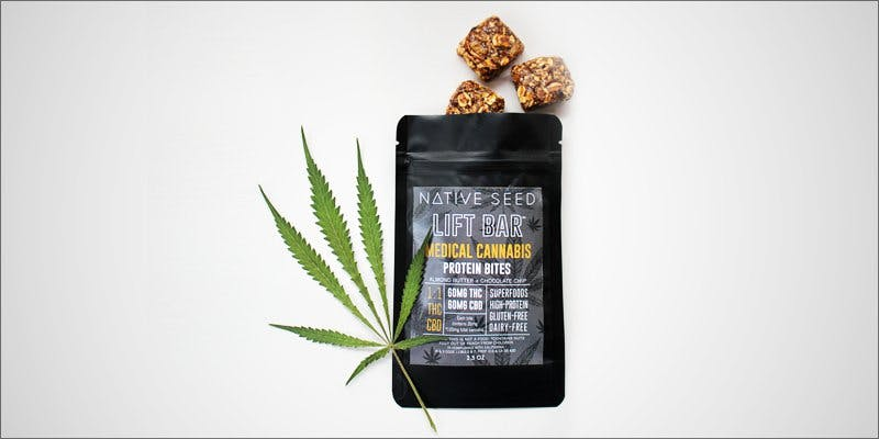 Your Workout 5 African Americans At Greatest Risk For Cannabis Arrests