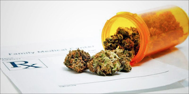Texas Could Set 3 The Californian Tax Glitch Is Great News For Medical Cannabis Patients