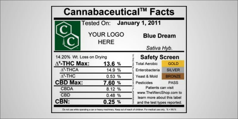 How To Tell 8 Will Cannabis Be Seen As Medicine Under New International Law?