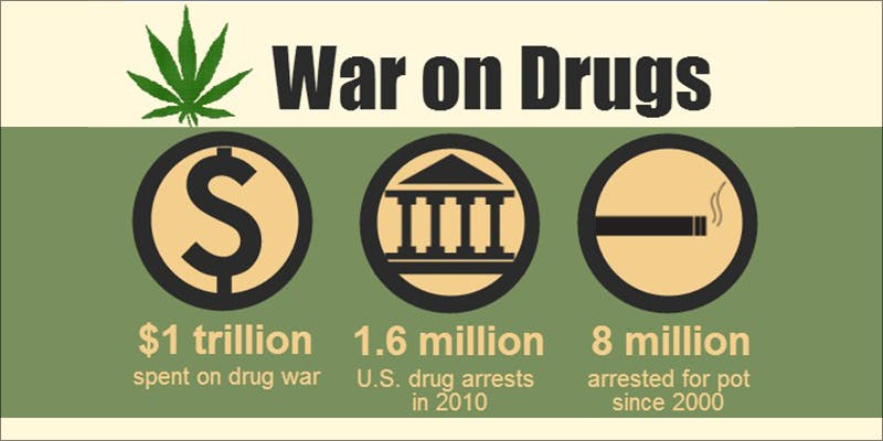 Canadian VS American 1 Canadian VS American Drug Policy: Who Does It Better?