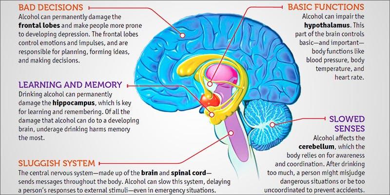 10 Reasons Why 4 Cannabis Oil Helped This Woman Beat Terminal Brain cancer