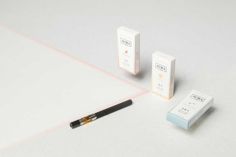 Aura Hero 3 Make sure you're buying quality CBD oil with this 6 step checklist