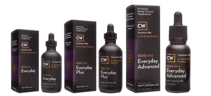 charlottes web hemp extract mint chocolate 1 Make sure you're buying quality CBD oil with this 6 step checklist