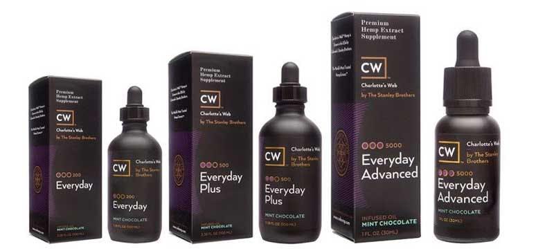 charlottes web hemp extract mint chocolate 1 10 Best CBD Oils and CBD Products on the Market
