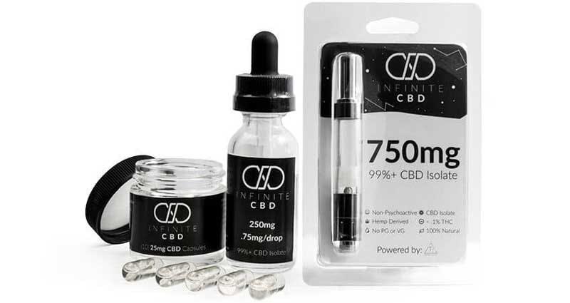 purchase infinite cbd wholesale 848x450 10 Best CBD Oils and CBD Products on the Market